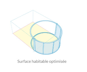 Surface habitable optimisée